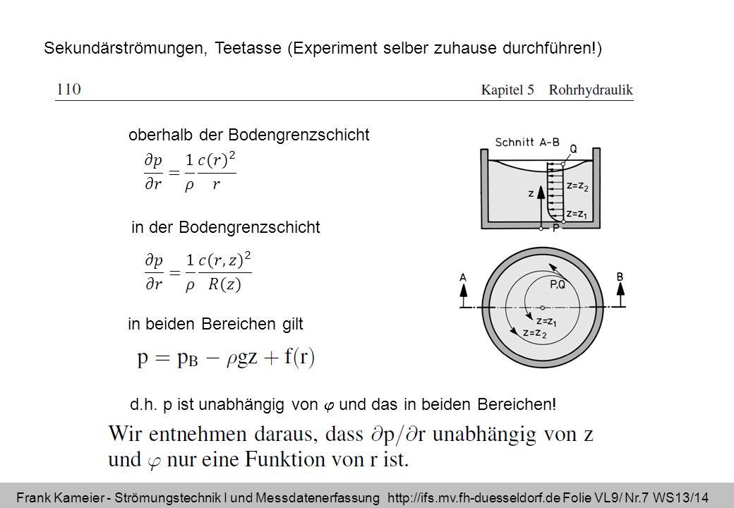 Frank Kameier - Strömungstechnik I und Messdatenerfassung http://ifs.mv.fh-duesseldorf.de Folie VL9/ Nr.7 WS13/14 Sekundärströmungen, Teetasse (Experiment selber zuhause durchführen!) oberhalb der Bodengrenzschicht in der Bodengrenzschicht in beiden Bereichen gilt d.h.