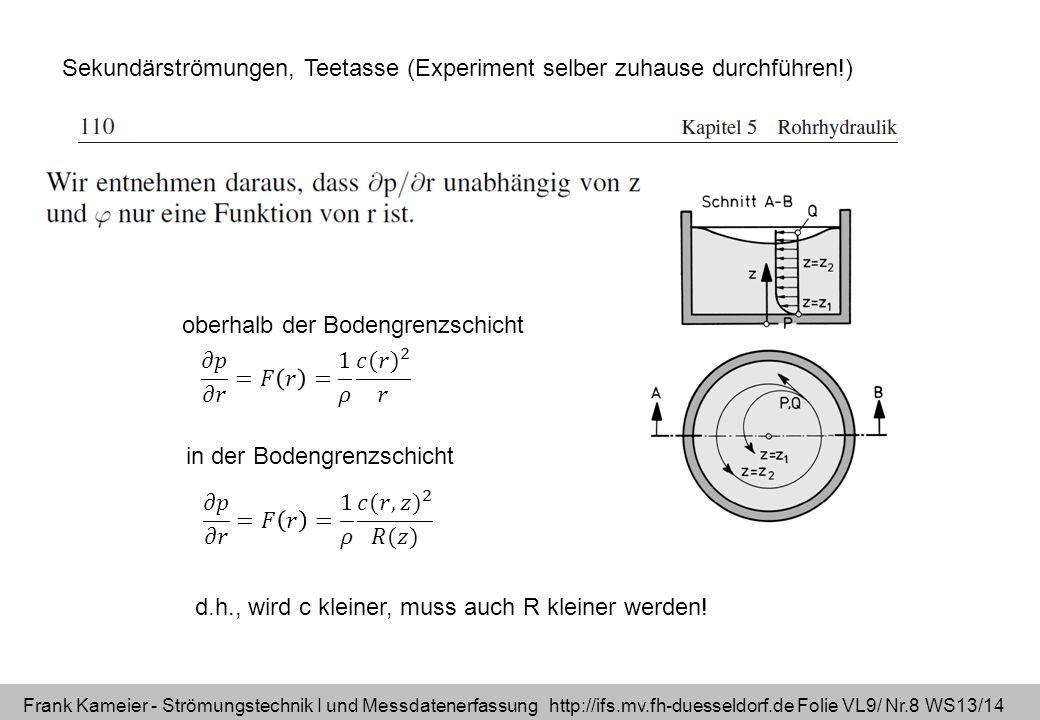 Frank Kameier - Strömungstechnik I und Messdatenerfassung http://ifs.mv.fh-duesseldorf.de Folie VL9/ Nr.8 WS13/14 Sekundärströmungen, Teetasse (Experiment selber zuhause durchführen!) oberhalb der Bodengrenzschicht in der Bodengrenzschicht d.h., wird c kleiner, muss auch R kleiner werden!