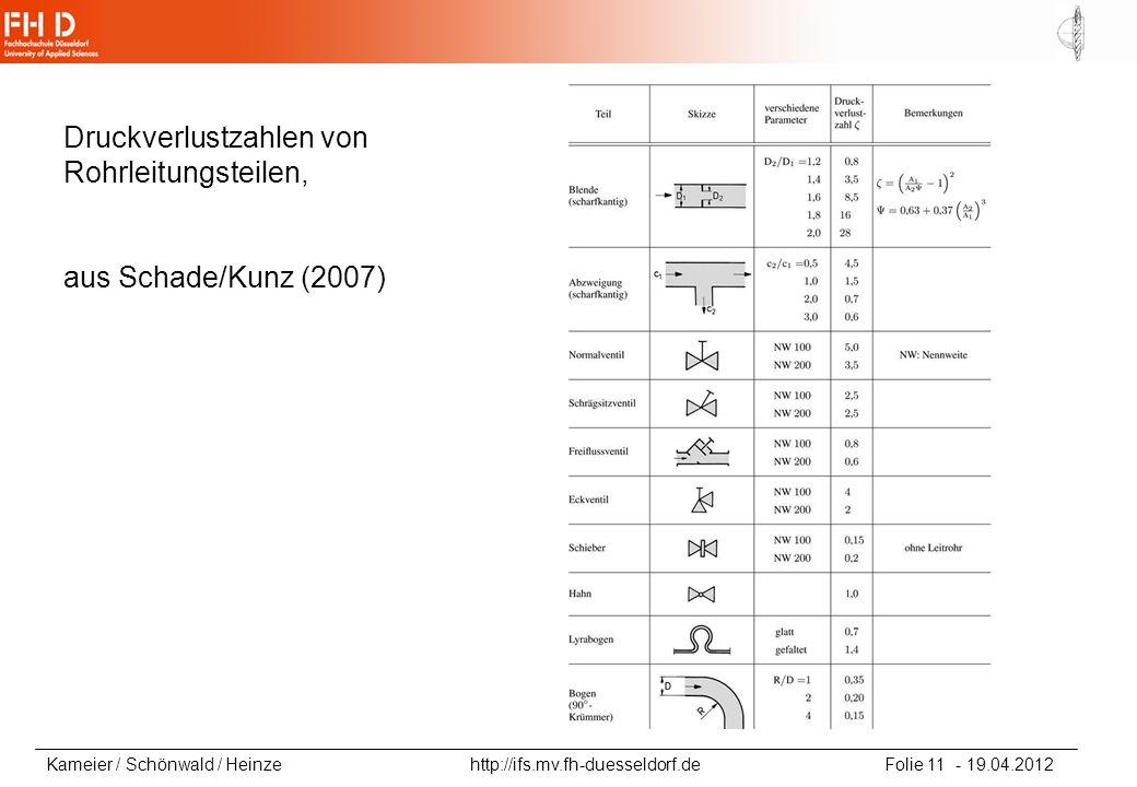 Kameier / Schönwald / Heinze http://ifs.mv.fh-duesseldorf.de Folie 11 - 19.04.2012 Druckverlustzahlen von Rohrleitungsteilen, aus Schade/Kunz (2007)