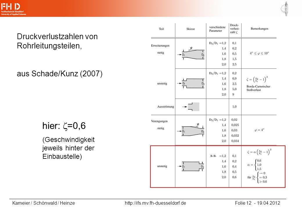 Kameier / Schönwald / Heinze http://ifs.mv.fh-duesseldorf.de Folie 12 - 19.04.2012 Druckverlustzahlen von Rohrleitungsteilen, aus Schade/Kunz (2007) h