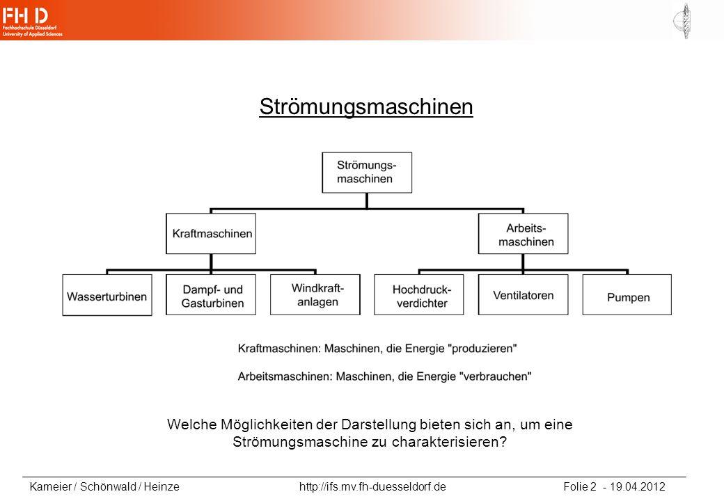Kameier / Schönwald / Heinze http://ifs.mv.fh-duesseldorf.de Folie 2 - 19.04.2012 Welche Möglichkeiten der Darstellung bieten sich an, um eine Strömun