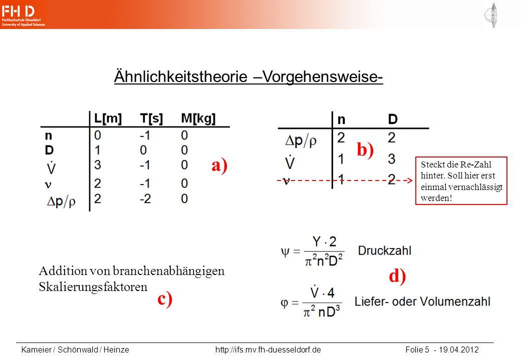 Kameier / Schönwald / Heinze http://ifs.mv.fh-duesseldorf.de Folie 6 - 19.04.2012 Ähnlichkeitstheorie -Dimensionslose Darstellung-