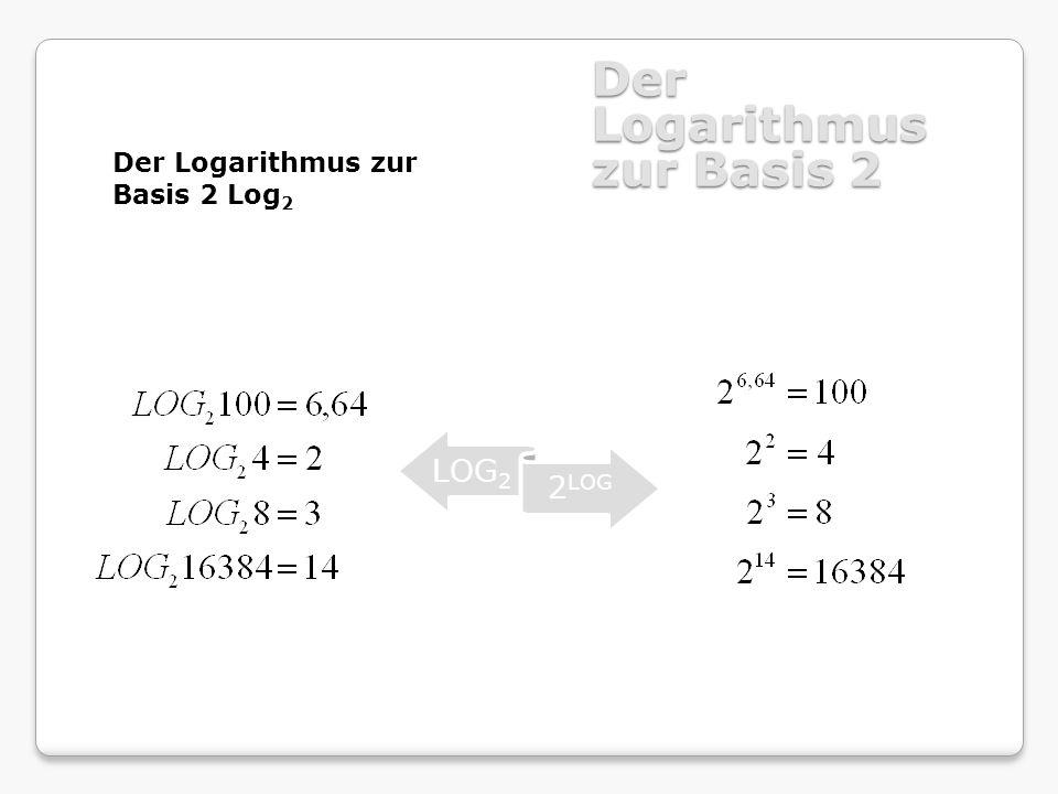 Der Logarithmus zur Basis 2 Der Logarithmus zur Basis 2 Log 2 LOG2 2 LOG
