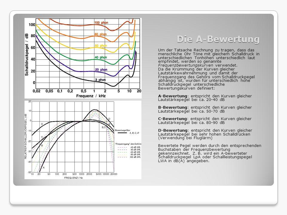 Die A-Bewertung Um der Tatsache Rechnung zu tragen, dass das menschliche Ohr Töne mit gleichem Schalldruck in unterschiedlichen Tonhöhen unterschiedli
