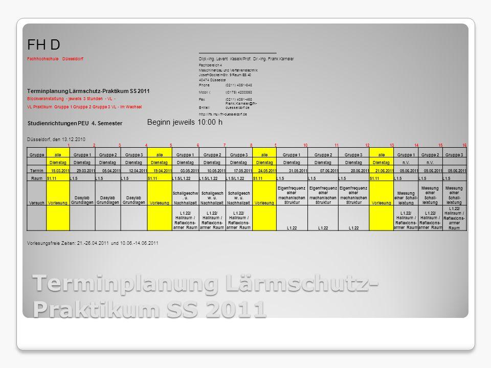 Terminplanung Lärmschutz- Praktikum SS 2011 FH D Fachhochschule DüsseldorfDipl.-Ing. Levent Keseik/Prof. Dr.-Ing. Frank Kameier Fachbereich 4 Maschine