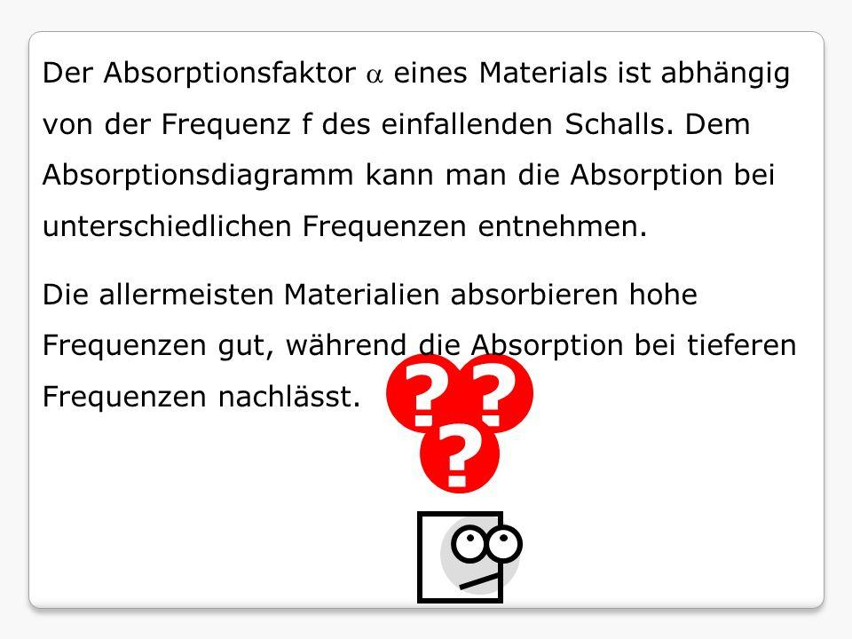 ?? ? Der Absorptionsfaktor eines Materials ist abhängig von der Frequenz f des einfallenden Schalls. Dem Absorptionsdiagramm kann man die Absorption b