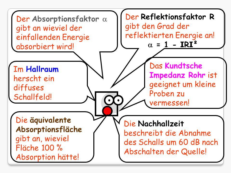 Der Reflektionsfaktor R gibt den Grad der reflektierten Energie an! = 1 - I R I ² Der Absorptionsfaktor gibt an wieviel der einfallenden Energie absor