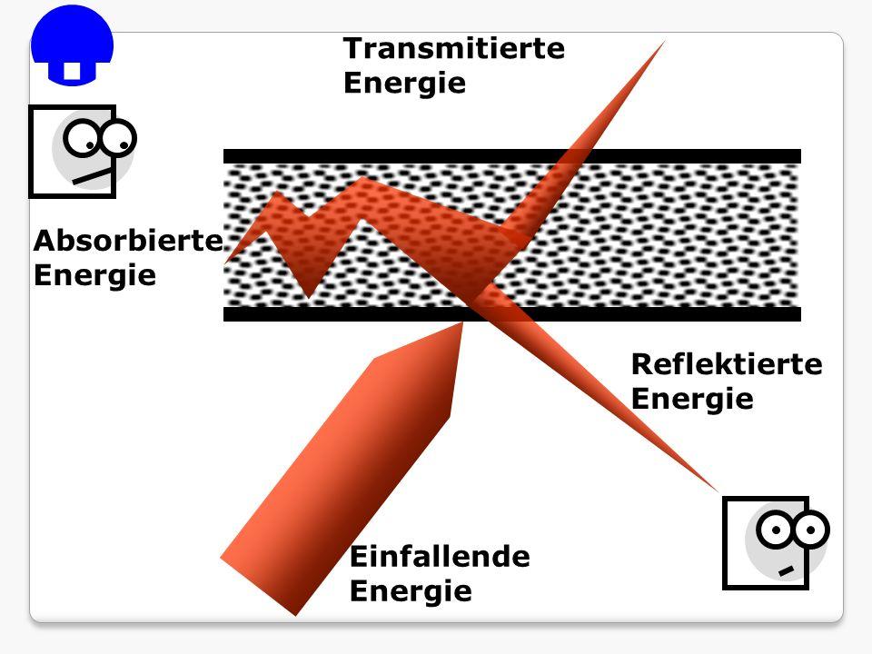... Einfallende Energie Reflektierte Energie Absorbierte Energie Transmitierte Energie