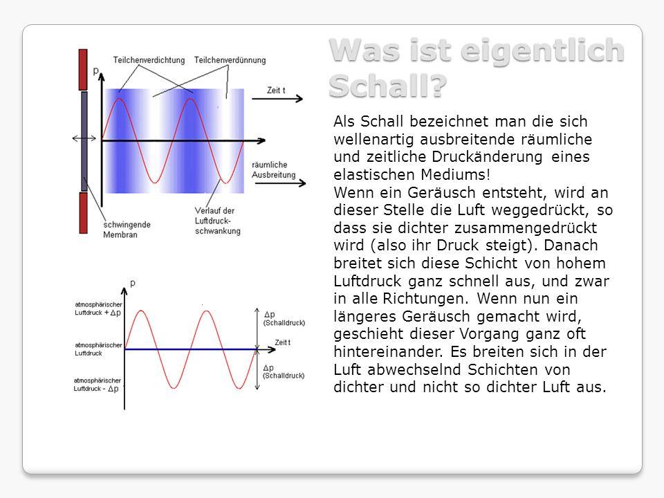 Unter der äquivalenten Schallabsorptionsfläche A versteht man eine virtuelle Fläche mit dem Absorptionsgrad = 1, die die gleiche Schallabsorption aufweist wie die Begrenzungsflächen des Raumes und der im Raum befindlichen Gegenstände....
