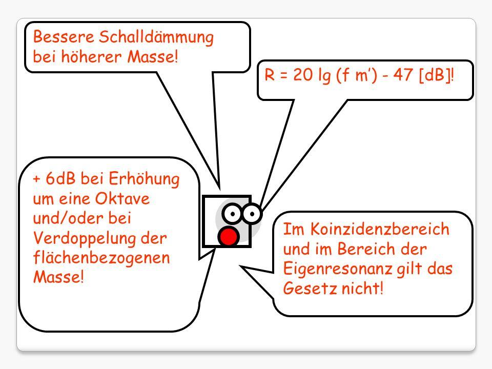 R = 20 lg (f m) - 47 [dB]! Bessere Schalldämmung bei höherer Masse! Im Koinzidenzbereich und im Bereich der Eigenresonanz gilt das Gesetz nicht! + 6dB