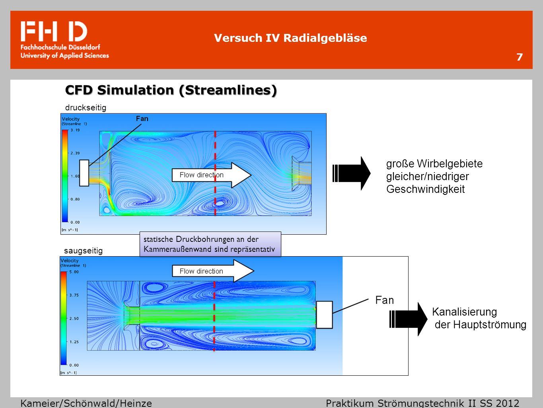 Versuch IV Radialgebläse Kameier/Schönwald/Heinze Praktikum Strömungstechnik II SS 2012 druckseitiger Kammerprüfstand der FH Düsseldorf 8 Austritt Eintritt