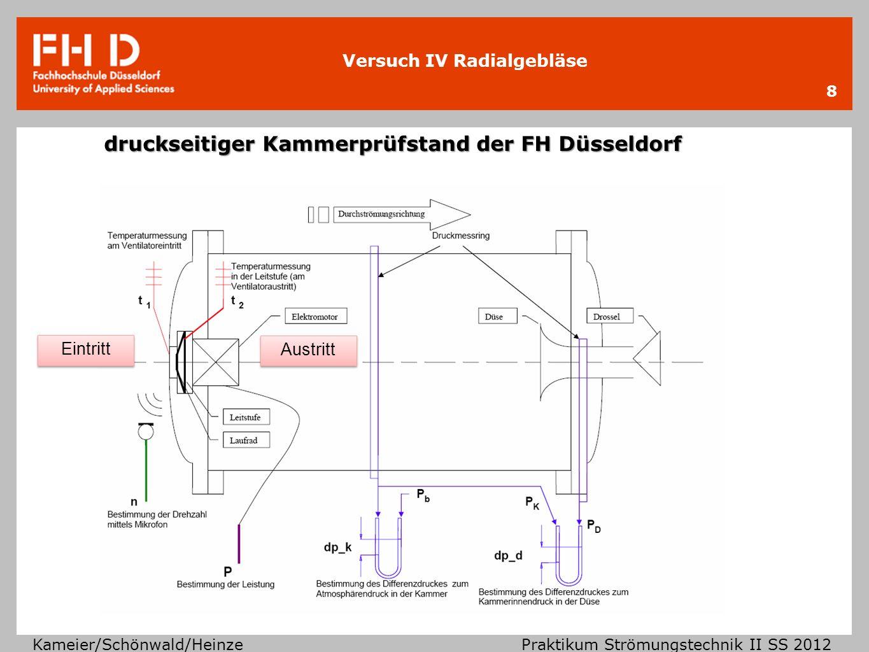 Versuch IV Radialgebläse Kameier/Schönwald/Heinze Praktikum Strömungstechnik II SS 2012 benötigte Messgrößen 9 t_e Eintritts- bzw.