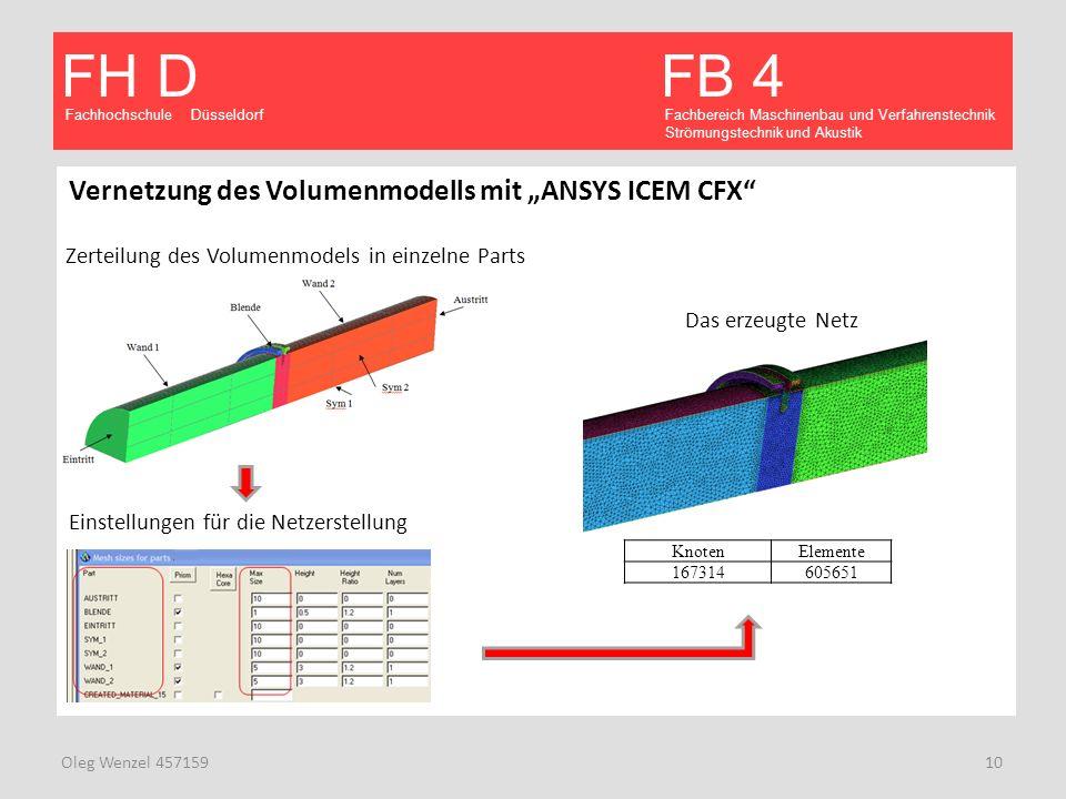 Fachhochschule Düsseldorf FB 4 Fachbereich Maschinenbau und Verfahrenstechnik Strömungstechnik und Akustik FH D Oleg Wenzel 457159 10 Vernetzung des V