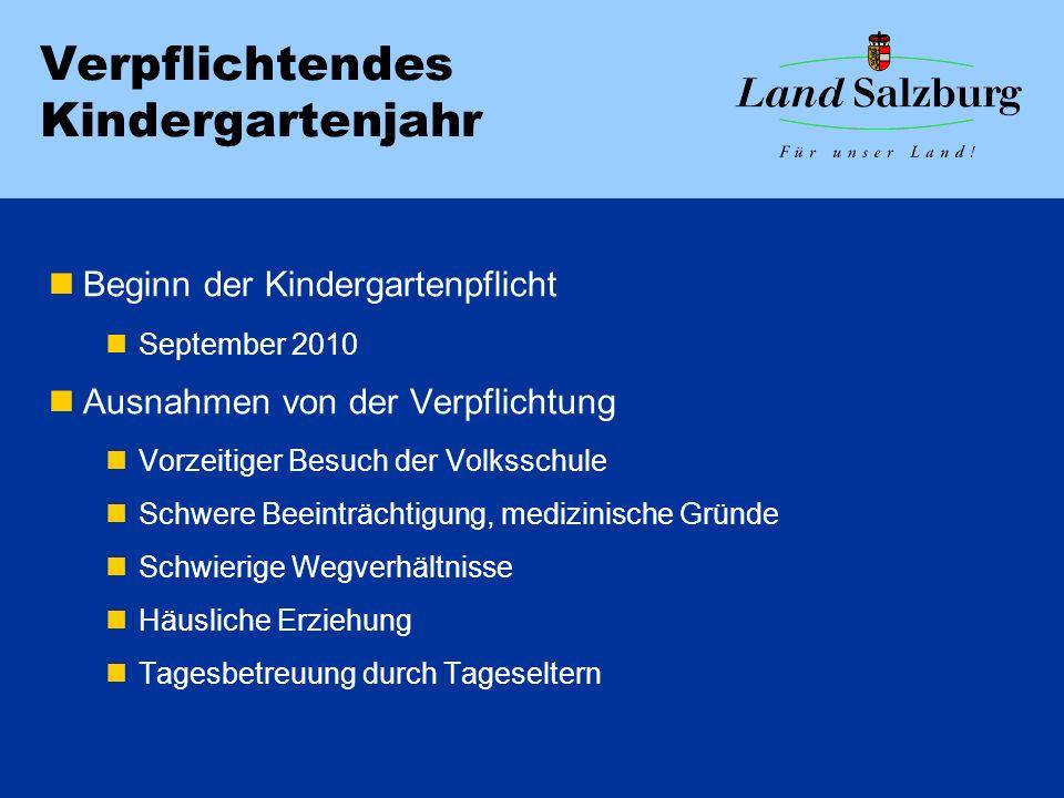 Verpflichtendes Kindergartenjahr Beginn der Kindergartenpflicht September 2010 Ausnahmen von der Verpflichtung Vorzeitiger Besuch der Volksschule Schw