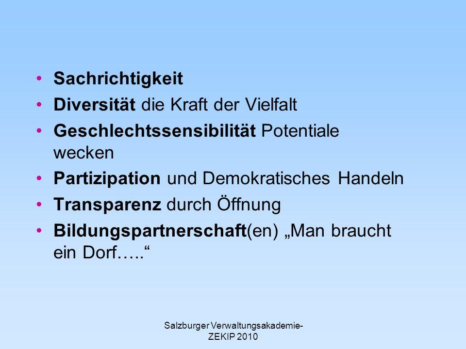 Salzburger Verwaltungsakademie- ZEKIP 2010 Sachrichtigkeit Diversität die Kraft der Vielfalt Geschlechtssensibilität Potentiale wecken Partizipation und Demokratisches Handeln Transparenz durch Öffnung Bildungspartnerschaft(en) Man braucht ein Dorf…..