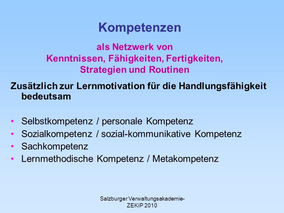Salzburger Verwaltungsakademie- ZEKIP 2010 Kompetenzen Zusätzlich zur Lernmotivation für die Handlungsfähigkeit bedeutsam Selbstkompetenz / personale Kompetenz Sozialkompetenz / sozial-kommunikative Kompetenz Sachkompetenz Lernmethodische Kompetenz / Metakompetenz als Netzwerk von Kenntnissen, Fähigkeiten, Fertigkeiten, Strategien und Routinen