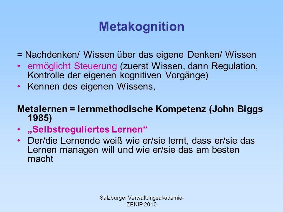Salzburger Verwaltungsakademie- ZEKIP 2010 Metakognition = Nachdenken/ Wissen über das eigene Denken/ Wissen ermöglicht Steuerung (zuerst Wissen, dann Regulation, Kontrolle der eigenen kognitiven Vorgänge) Kennen des eigenen Wissens, Metalernen = lernmethodische Kompetenz (John Biggs 1985) Selbstreguliertes Lernen Der/die Lernende weiß wie er/sie lernt, dass er/sie das Lernen managen will und wie er/sie das am besten macht