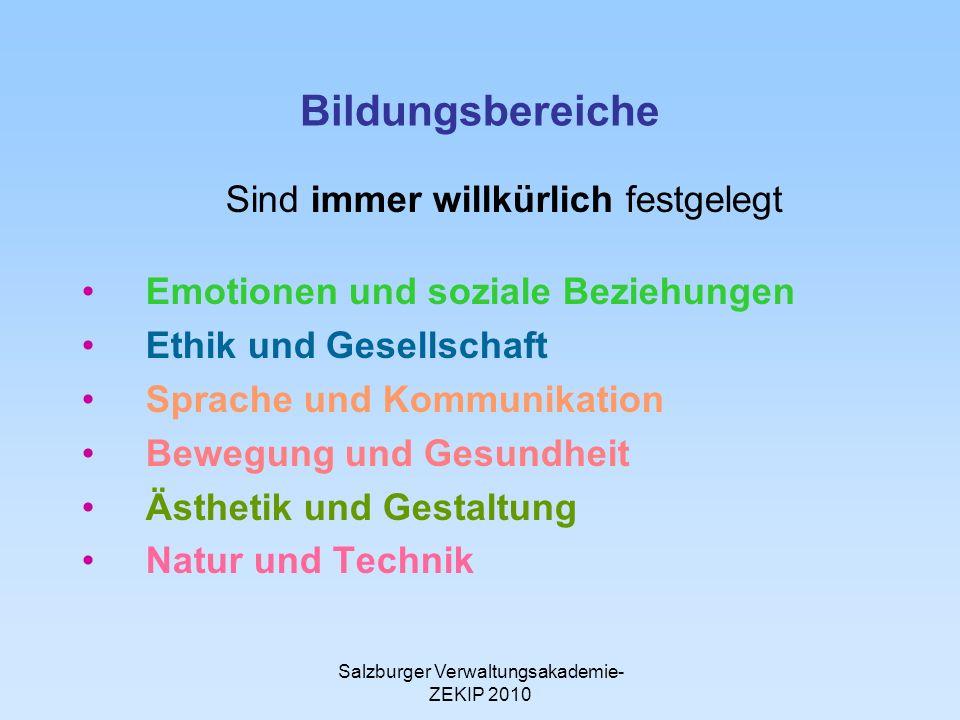 Salzburger Verwaltungsakademie- ZEKIP 2010 Bildungsbereiche Sind immer willkürlich festgelegt Emotionen und soziale Beziehungen Ethik und Gesellschaft Sprache und Kommunikation Bewegung und Gesundheit Ästhetik und Gestaltung Natur und Technik