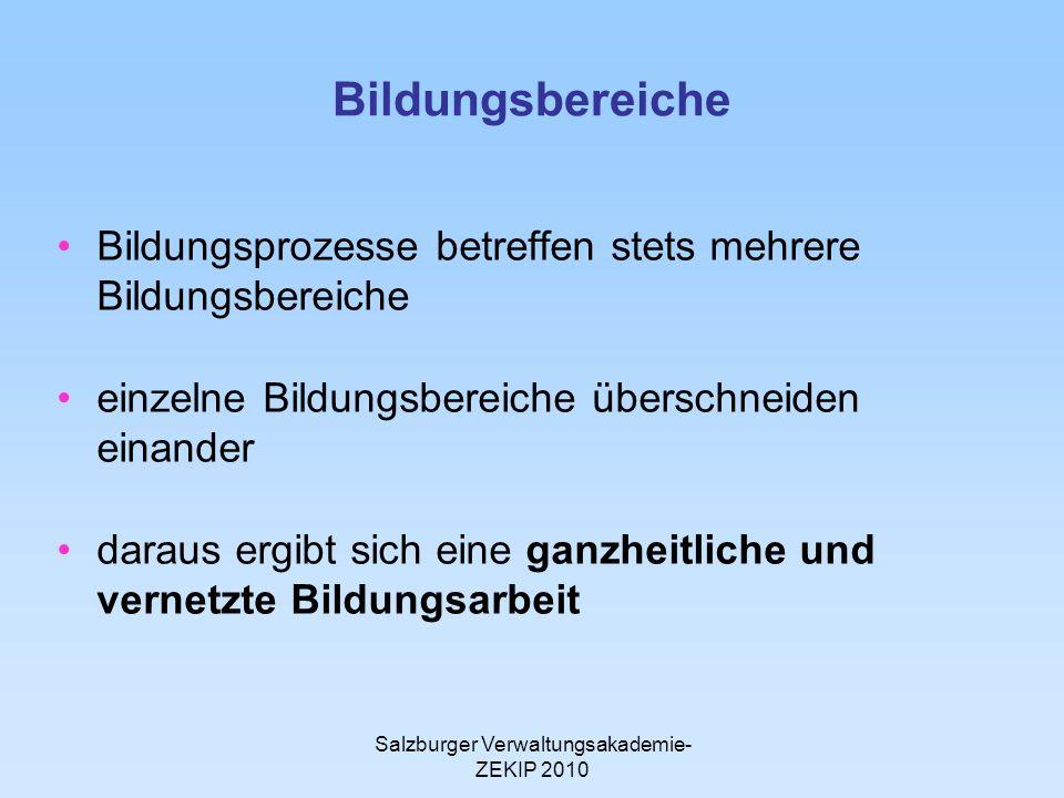 Salzburger Verwaltungsakademie- ZEKIP 2010 Bildungsbereiche Bildungsprozesse betreffen stets mehrere Bildungsbereiche einzelne Bildungsbereiche überschneiden einander daraus ergibt sich eine ganzheitliche und vernetzte Bildungsarbeit