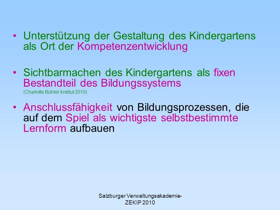 Salzburger Verwaltungsakademie- ZEKIP 2010 Unterstützung der Gestaltung des Kindergartens als Ort der Kompetenzentwicklung Sichtbarmachen des Kindergartens als fixen Bestandteil des Bildungssystems (Charlotte Bühler Institut 2010) Anschlussfähigkeit von Bildungsprozessen, die auf dem Spiel als wichtigste selbstbestimmte Lernform aufbauen