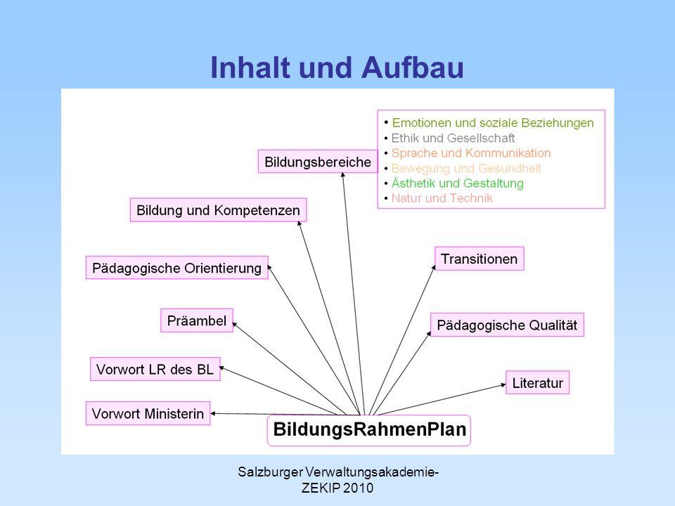 Salzburger Verwaltungsakademie- ZEKIP 2010 Inhalt und Aufbau