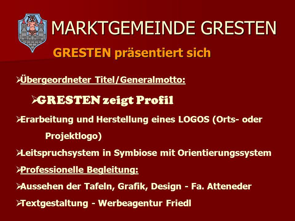MARKTGEMEINDE GRESTEN GRESTEN präsentiert sich Übergeordneter Titel/Generalmotto: GRESTEN zeigt Profil Erarbeitung und Herstellung eines LOGOS (Orts-