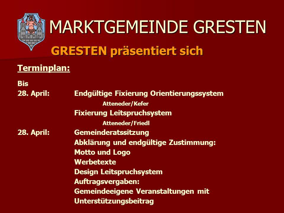 MARKTGEMEINDE GRESTEN GRESTEN präsentiert sich Bis 28. April: Endgültige Fixierung Orientierungssystem Atteneder/Kefer Fixierung Leitspruchsystem Atte
