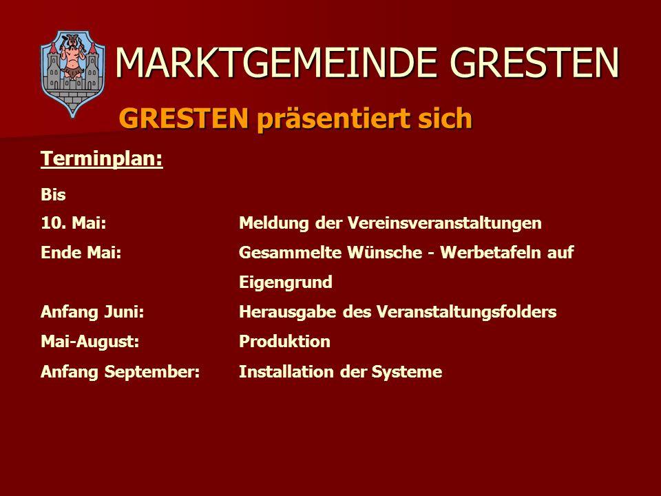 MARKTGEMEINDE GRESTEN GRESTEN präsentiert sich Bis 10. Mai: Meldung der Vereinsveranstaltungen Ende Mai: Gesammelte Wünsche - Werbetafeln auf Eigengru
