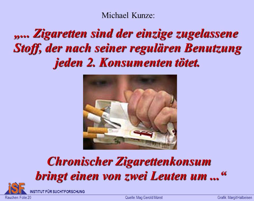 Rauchen: Folie 20Grafik: Margit Halbeisen INSTITUT FÜR SUCHTFORSCHUNG Quelle: Mag Gerold Münst... Zigaretten sind der einzige zugelassene Stoff, der n