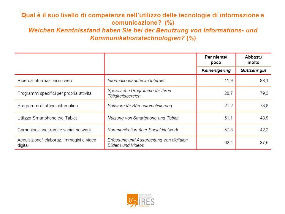Qual è il suo livello di competenza nellutilizzo delle tecnologie di informazione e comunicazione? (%) Welchen Kenntnisstand haben Sie bei der Benutzu