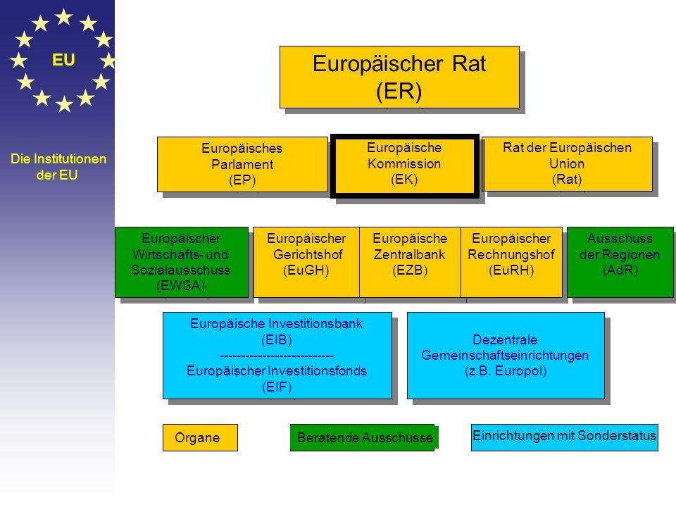 © Stefan Mayer / EK 2010 EU Die Befugnisse des Rats Rat der Europäischen Union Der Rat ist zusammen mit dem Europäischen Parlament das Rechtsetzungsor