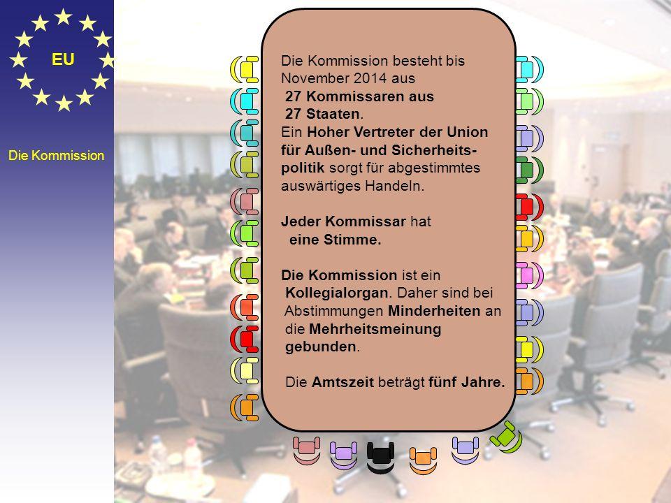EU Die Wahl der Kommissare Europäischer Rat schlägt mit qualifizierter Mehrheit vor Präsident der Kommission benötigt Zustimmung durch EP Mitgliedstaa