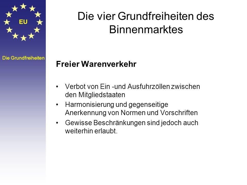 © Stefan Mayer / EK 2010 Formen der Integration Präferenzzone Freihandelszone Zollunion Gemeinsamer oder Binnenmarkt Wirtschafts- und Währungsunion Po