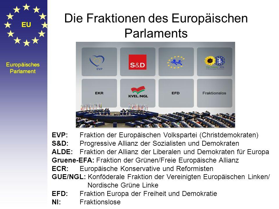 Europäischer Gerichtshof (EuGH) Europäischer Gerichtshof (EuGH) Europäische Zentralbank (EZB) Europäische Zentralbank (EZB) EU Die Institutionen der E