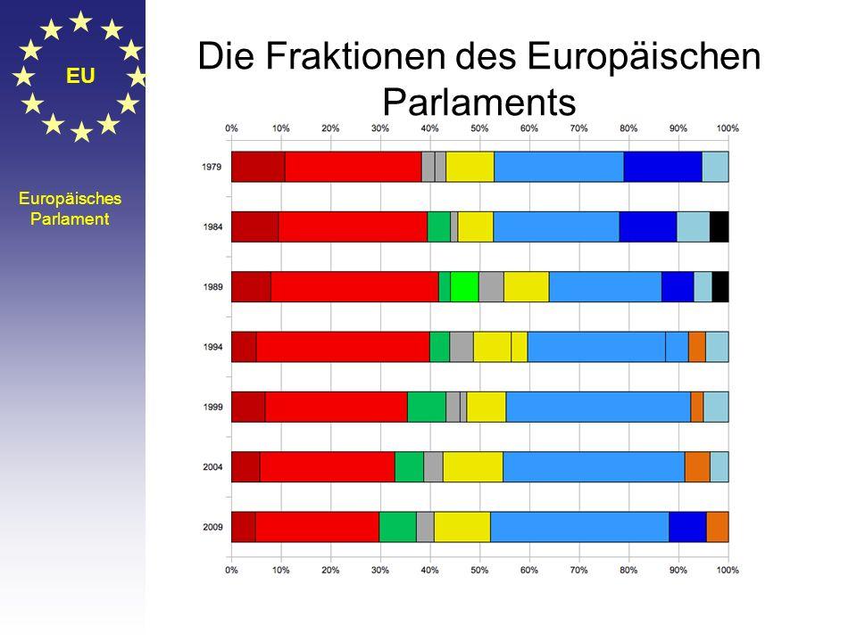 © Stefan Mayer / EK 2010 An welcher Wahl dürfen EU- Bürger anderer Länder in Österreich nicht teilnehmen.