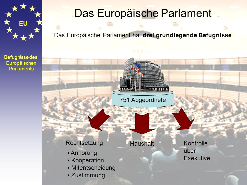 EU Die Grundfreiheiten Die vier Grundfreiheiten des Binnenmarktes Freier Personenverkehr Wegfall von Grenzkontrollen Niederlassungs- und Beschäftigungsfreiheit (Anerkennung der Diplome) Auch nach Ende der Erwerbstätigkeit haben EU-Bürger unter bestimmten Voraussetzungen das Recht, sich überall niederzulassen.
