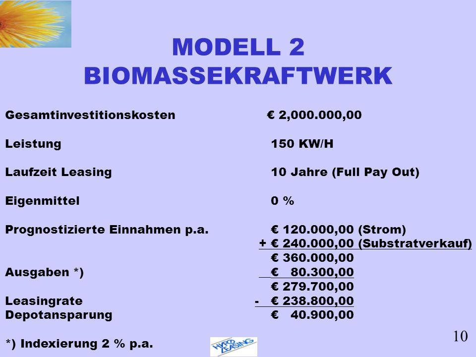 MODELL 2 BIOMASSEKRAFTWERK Gesamtinvestitionskosten 2,000.000,00 Leistung 150 KW/H Laufzeit Leasing 10 Jahre (Full Pay Out) Eigenmittel 0 % Prognostiz