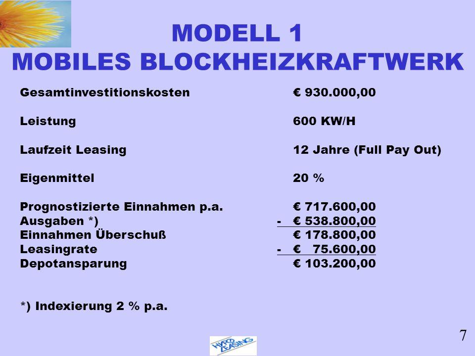 MODELL 1 MOBILES BLOCKHEIZKRAFTWERK Gesamtinvestitionskosten 930.000,00 Leistung 600 KW/H Laufzeit Leasing 12 Jahre (Full Pay Out) Eigenmittel 20 % Pr