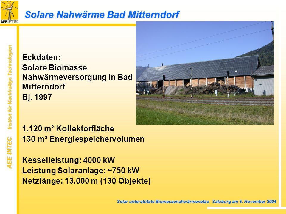 AEE INTEC Institut für Nachhaltige Technologien Solar unterstützte Biomassenahwärmenetze Salzburg am 5. November 2004 Solare Nahwärme Bad Mitterndorf
