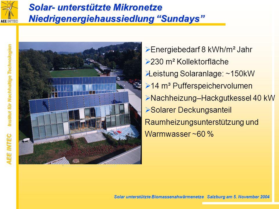 AEE INTEC Institut für Nachhaltige Technologien Solar unterstützte Biomassenahwärmenetze Salzburg am 5. November 2004 Solar- unterstützte Mikronetze N
