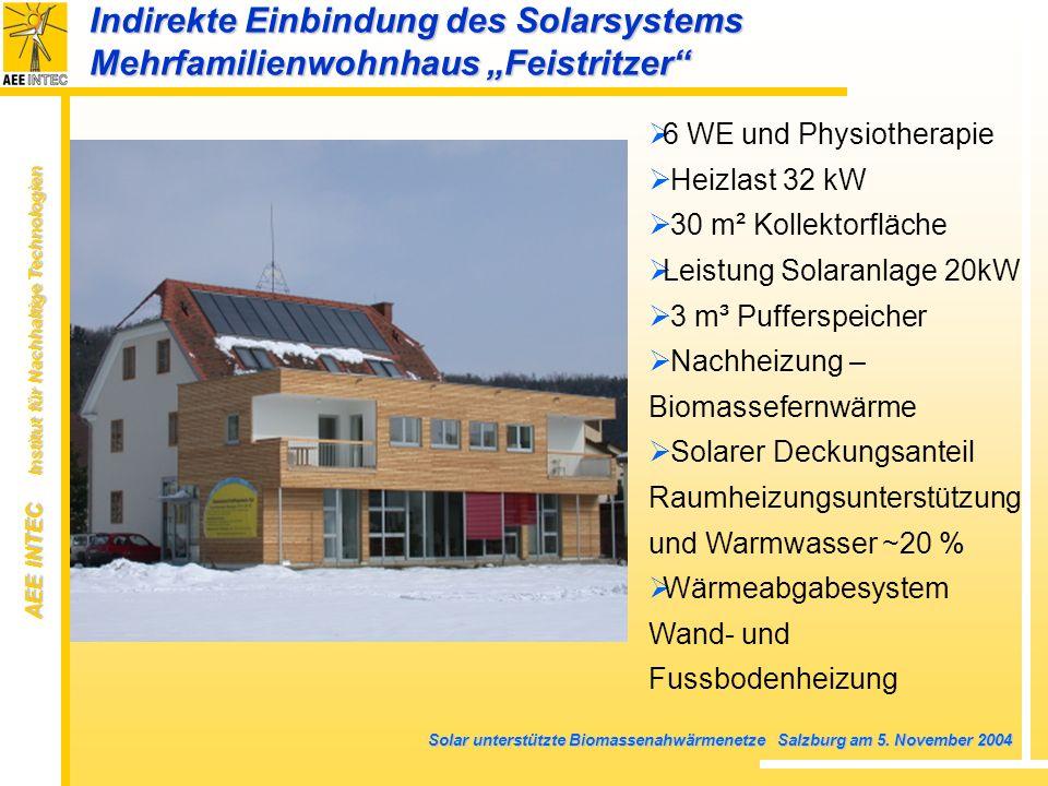 AEE INTEC Institut für Nachhaltige Technologien Solar unterstützte Biomassenahwärmenetze Salzburg am 5. November 2004 Indirekte Einbindung des Solarsy