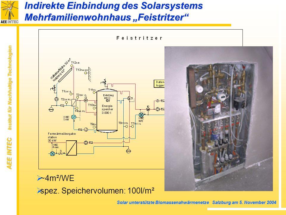 AEE INTEC Institut für Nachhaltige Technologien Solar unterstützte Biomassenahwärmenetze Salzburg am 5. November 2004 ~4m²/WE spez. Speichervolumen: 1
