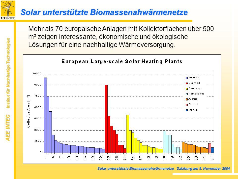 AEE INTEC Institut für Nachhaltige Technologien Solar unterstützte Biomassenahwärmenetze Salzburg am 5. November 2004 Mehr als 70 europäische Anlagen