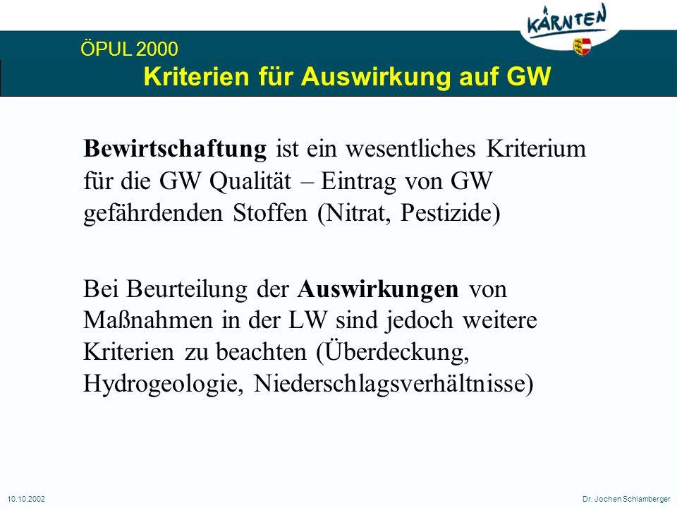 ÖPUL 2000 10.10.2002Dr. Jochen Schlamberger Kriterien für Auswirkung auf GW Bewirtschaftung ist ein wesentliches Kriterium für die GW Qualität – Eintr