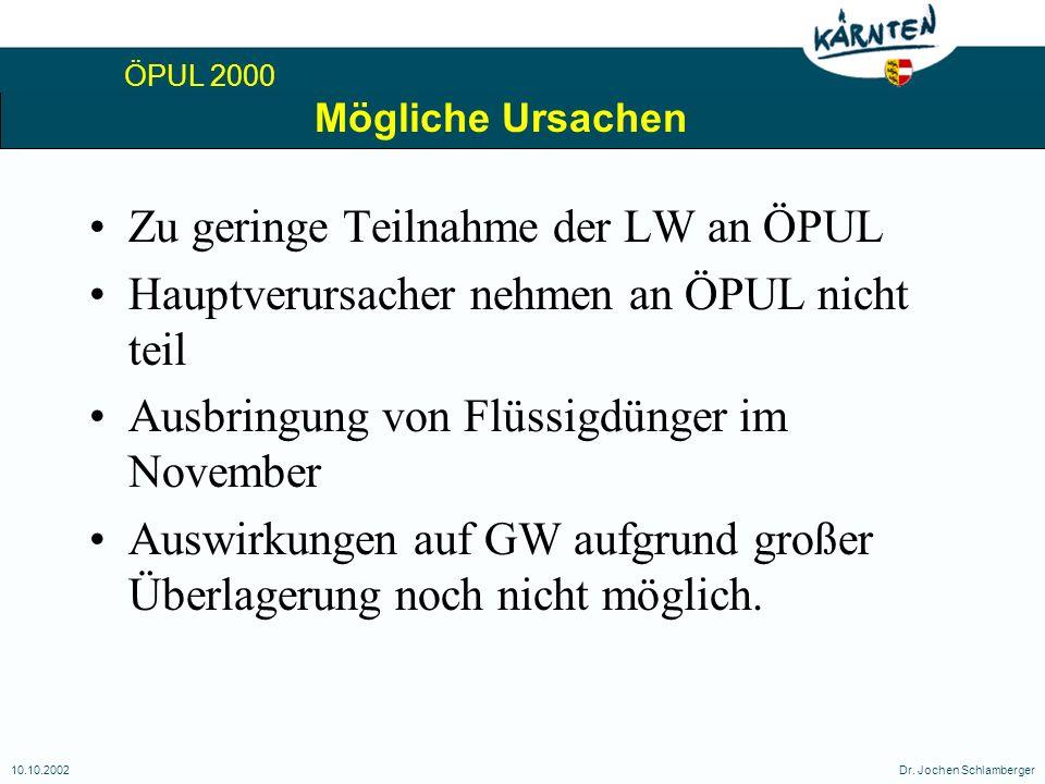 ÖPUL 2000 10.10.2002Dr. Jochen Schlamberger Mögliche Ursachen Zu geringe Teilnahme der LW an ÖPUL Hauptverursacher nehmen an ÖPUL nicht teil Ausbringu