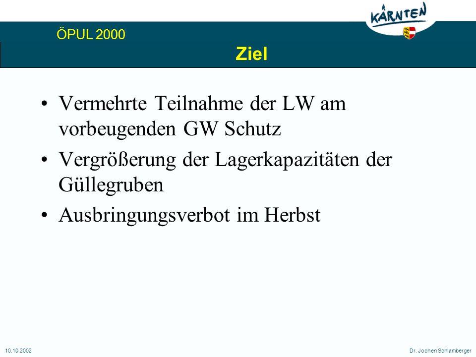 ÖPUL 2000 10.10.2002Dr. Jochen Schlamberger Ziel Vermehrte Teilnahme der LW am vorbeugenden GW Schutz Vergrößerung der Lagerkapazitäten der Güllegrube
