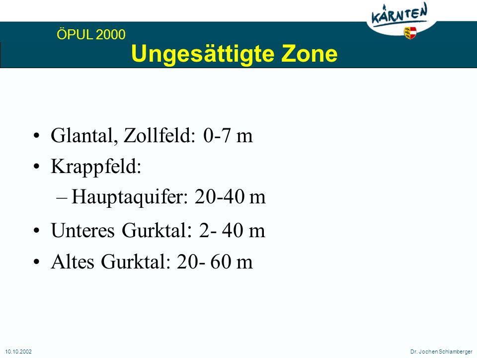 ÖPUL 2000 10.10.2002Dr. Jochen Schlamberger Ungesättigte Zone Glantal, Zollfeld: 0-7 m Krappfeld: –Hauptaquifer: 20-40 m Unteres Gurktal : 2- 40 m Alt