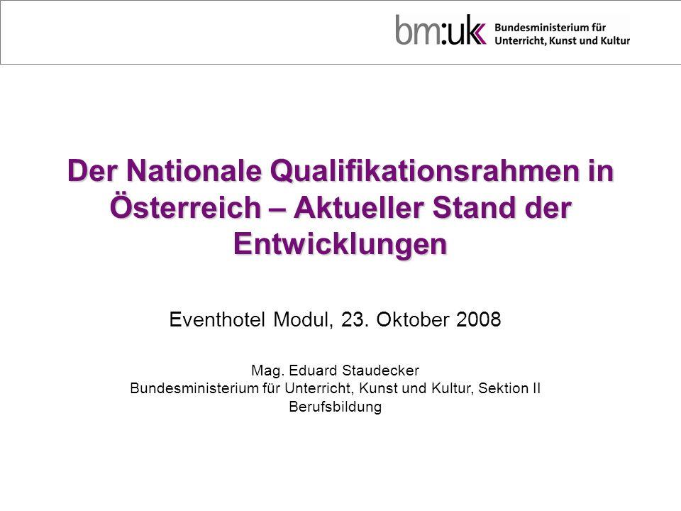 NQR Konferenz, 23.Oktober 2008 Aufbau der Präsentation 1.
