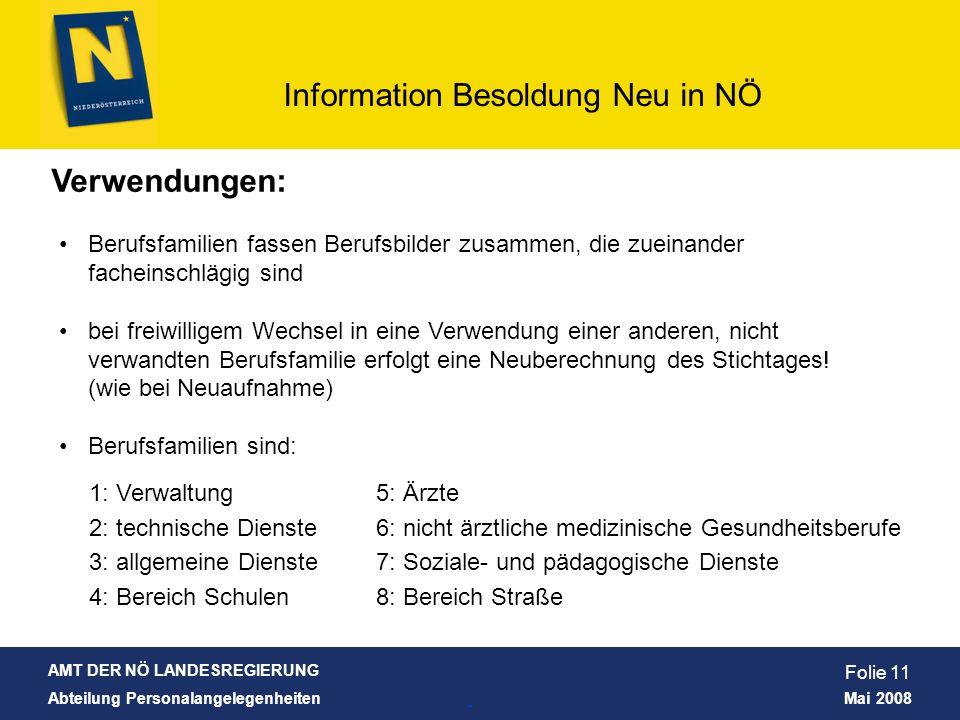 AMT DER NÖ LANDESREGIERUNG Abteilung Personalangelegenheiten Mai 2008 Information Besoldung Neu in NÖ Folie 11 Verwendungen: Berufsfamilien fassen Ber
