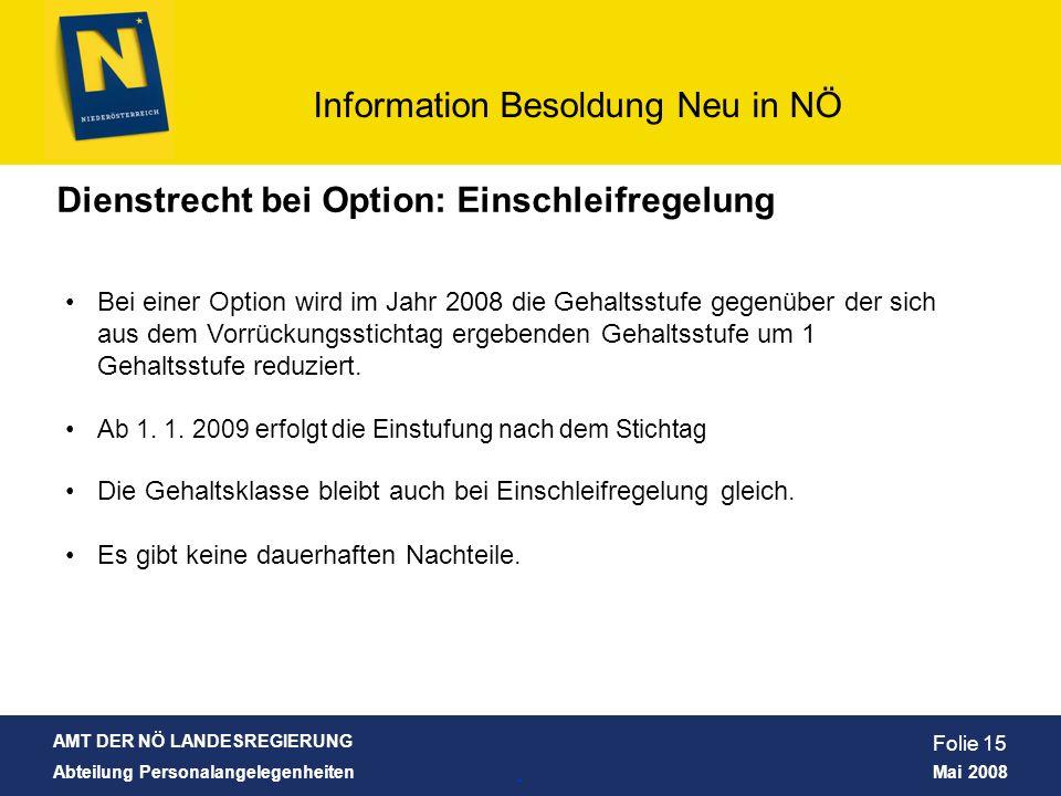 AMT DER NÖ LANDESREGIERUNG Abteilung Personalangelegenheiten Mai 2008 Information Besoldung Neu in NÖ Folie 15 Dienstrecht bei Option: Einschleifregel
